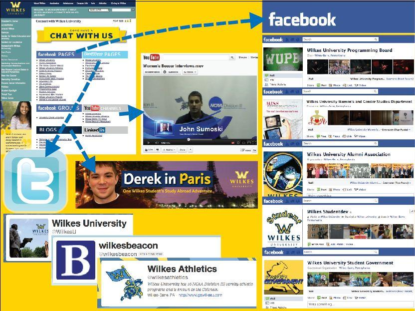 Students 'like' what they see on social media sites