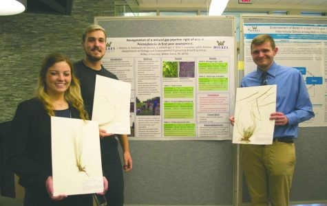 Student research presented at annual Scholarship Symposium